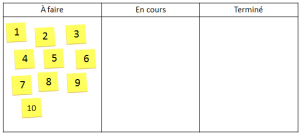 Départ-Tableau1