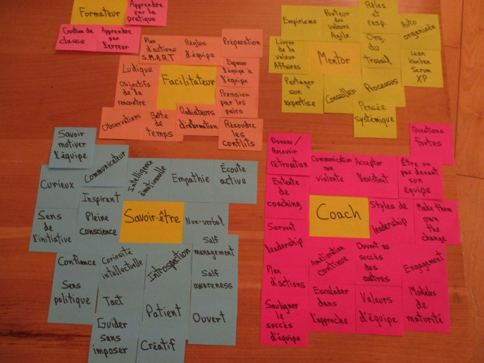 CoachAgile_Mindmap