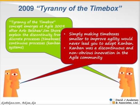 KanbanTyrannyTimebox
