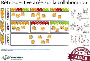 AtelierCollaboration
