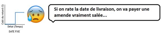 date_fixe